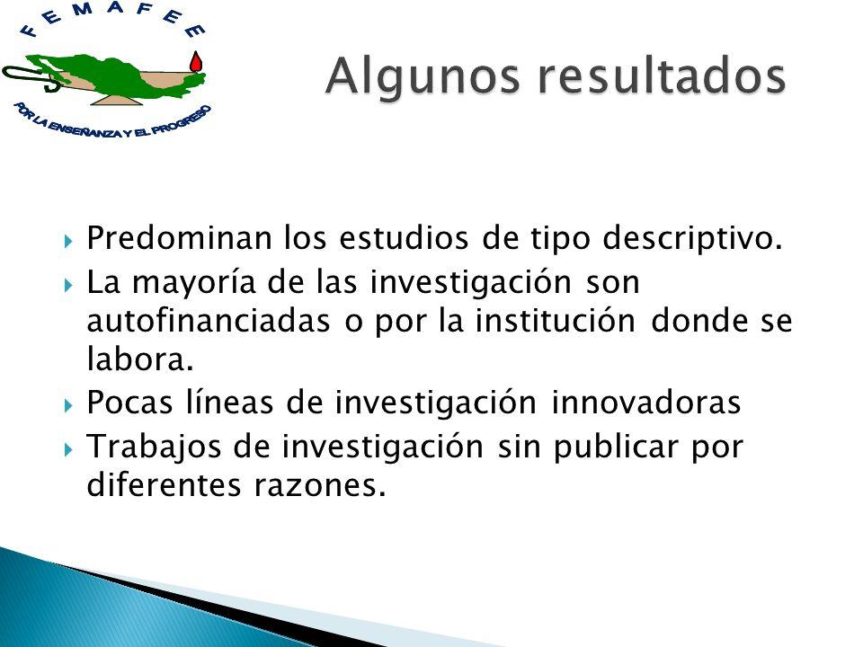 Línea de investigación Universidad donde se desarrolla Grado de consolidación Autocuidado en diabetes mellitus y factores de riesgo.