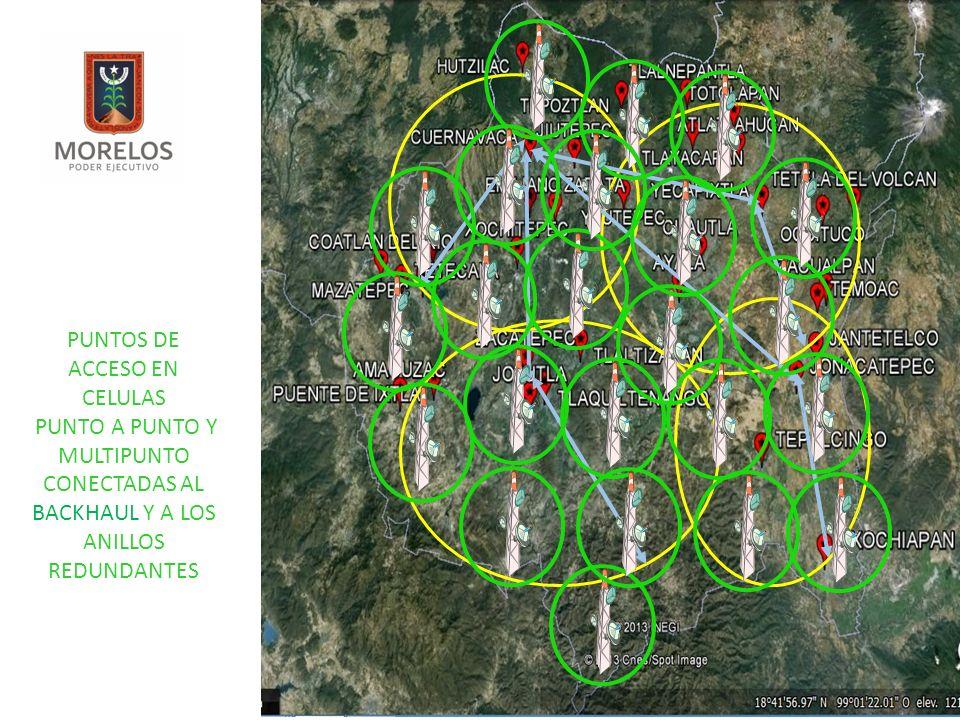 PUNTOS DE ACCESO EN CELULAS PUNTO A PUNTO Y MULTIPUNTO CONECTADAS AL BACKHAUL Y A LOS ANILLOS REDUNDANTES