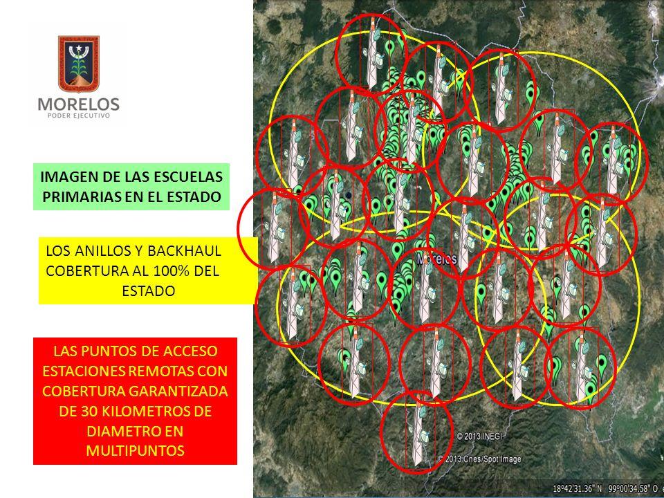 IMAGEN DE LAS ESCUELAS PRIMARIAS EN EL ESTADO LOS ANILLOS Y BACKHAUL COBERTURA AL 100% DEL ESTADO LAS PUNTOS DE ACCESO ESTACIONES REMOTAS CON COBERTURA GARANTIZADA DE 30 KILOMETROS DE DIAMETRO EN MULTIPUNTOS