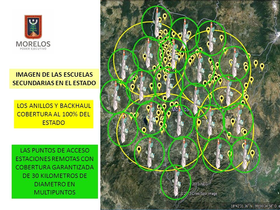 IMAGEN DE LAS ESCUELAS SECUNDARIAS EN EL ESTADO LOS ANILLOS Y BACKHAUL COBERTURA AL 100% DEL ESTADO LAS PUNTOS DE ACCESO ESTACIONES REMOTAS CON COBERTURA GARANTIZADA DE 30 KILOMETROS DE DIAMETRO EN MULTIPUNTOS