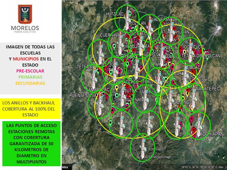 IMAGEN DE TODAS LAS ESCUELAS Y MUNICIPIOS EN EL ESTADO PRE-ESCOLAR PRIMARIAS SECUNDARIAS LOS ANILLOS Y BACKHAUL COBERTURA AL 100% DEL ESTADO LAS PUNTOS DE ACCESO ESTACIONES REMOTAS CON COBERTURA GARANTIZADA DE 30 KILOMETROS DE DIAMETRO EN MULTIPUNTOS
