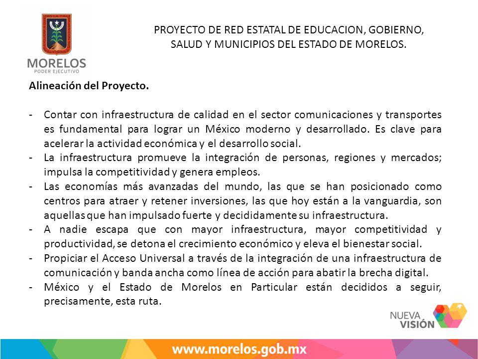 PROYECTO DE RED ESTATAL DE EDUCACION, GOBIERNO, SALUD Y MUNICIPIOS DEL ESTADO DE MORELOS. Alineación del Proyecto. -Contar con infraestructura de cali