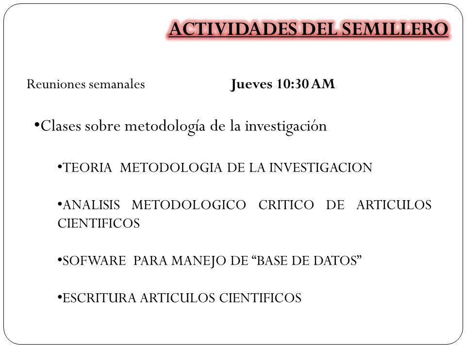 Clases sobre metodología de la investigación TEORIA METODOLOGIA DE LA INVESTIGACION ANALISIS METODOLOGICO CRITICO DE ARTICULOS CIENTIFICOS SOFWARE PAR
