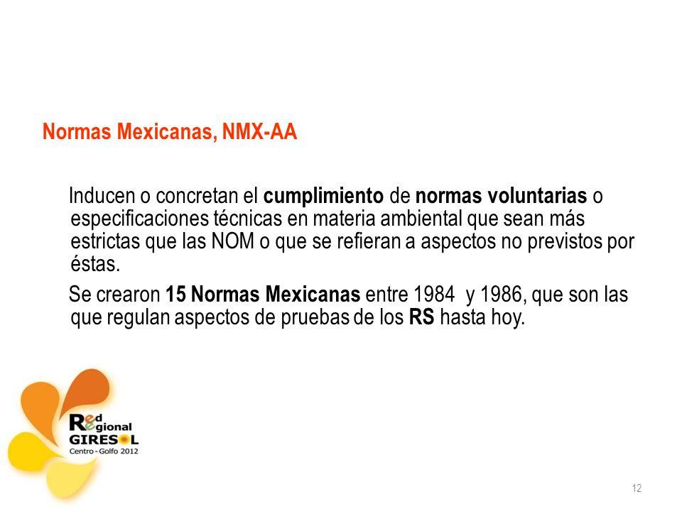 12 Normas Mexicanas, NMX-AA Inducen o concretan el cumplimiento de normas voluntarias o especificaciones técnicas en materia ambiental que sean más estrictas que las NOM o que se refieran a aspectos no previstos por éstas.