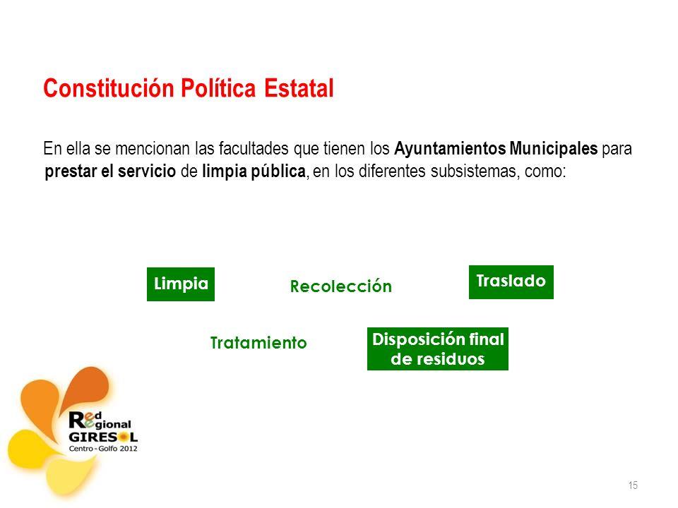 15 Constitución Política Estatal En ella se mencionan las facultades que tienen los Ayuntamientos Municipales para prestar el servicio de limpia públi