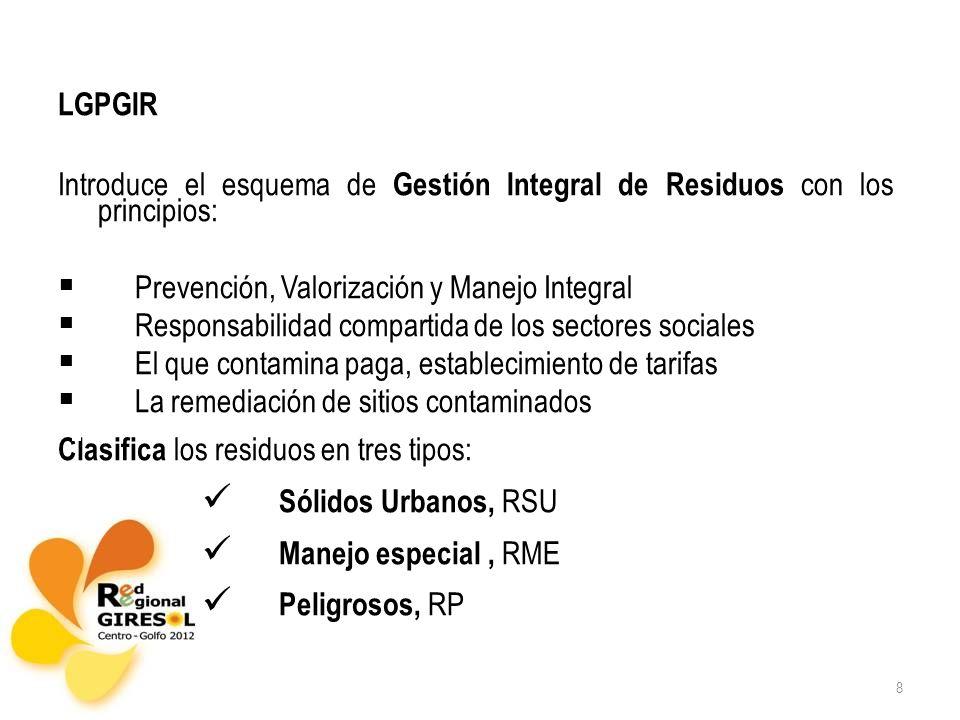 8 LGPGIR Introduce el esquema de Gestión Integral de Residuos con los principios: Prevención, Valorización y Manejo Integral Responsabilidad compartid