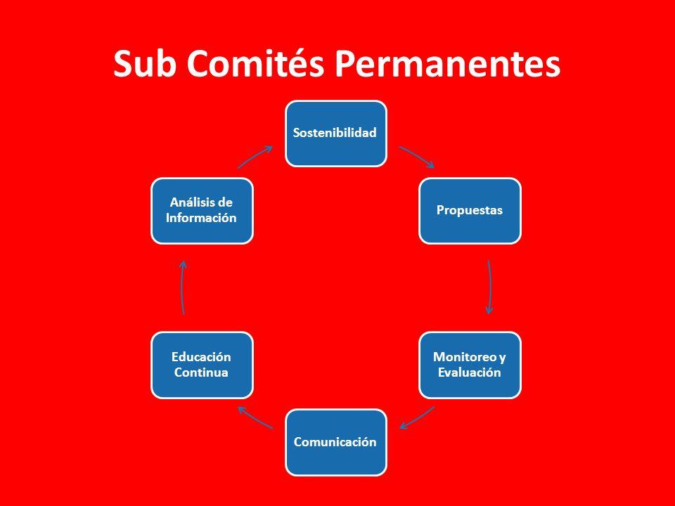 Sub Comités Permanentes SostenibilidadPropuestas Monitoreo y Evaluación Comunicación Educación Continua Análisis de Información