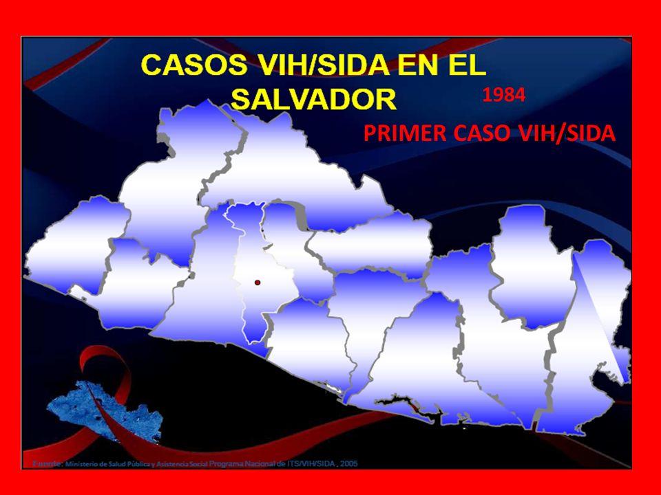 2007 Cáritas El Salvador elabora su manual de VIH para los Agentes Comunitarios de Pastoral de la Salud, el manual también es utilizado por algunas iglesias evangélicas.