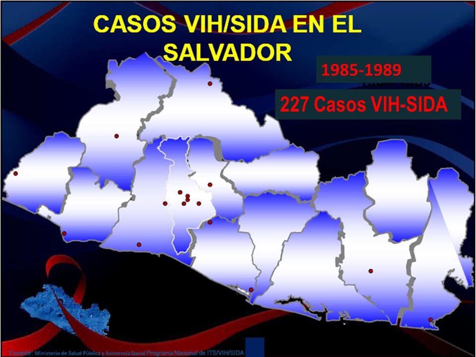 1985-1989 227 Casos VIH-SIDA