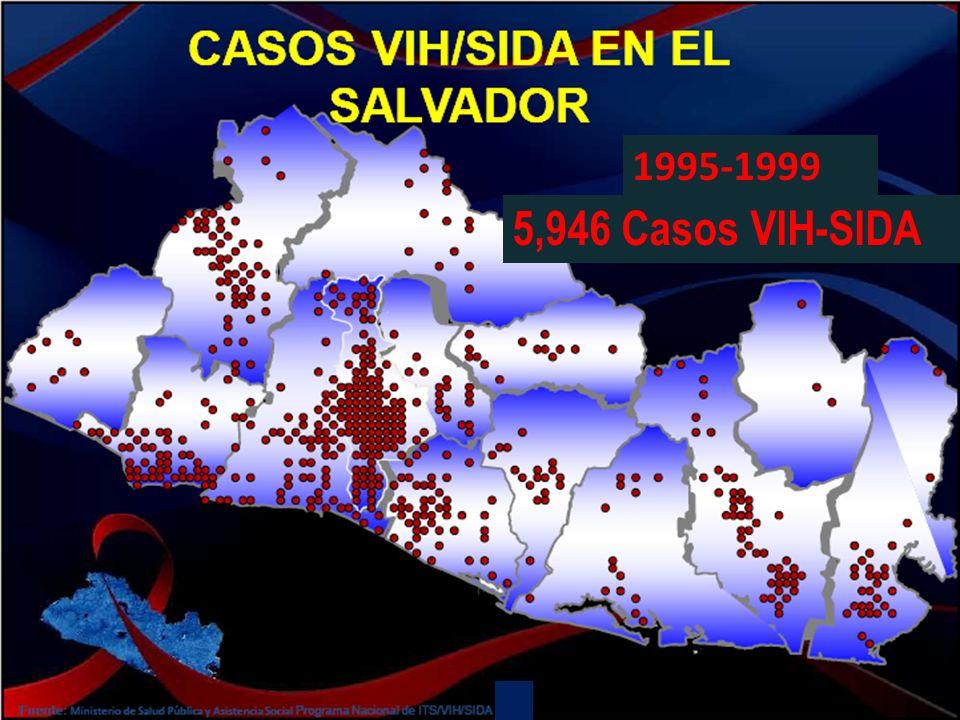 1995-1999 5,946 Casos VIH-SIDA