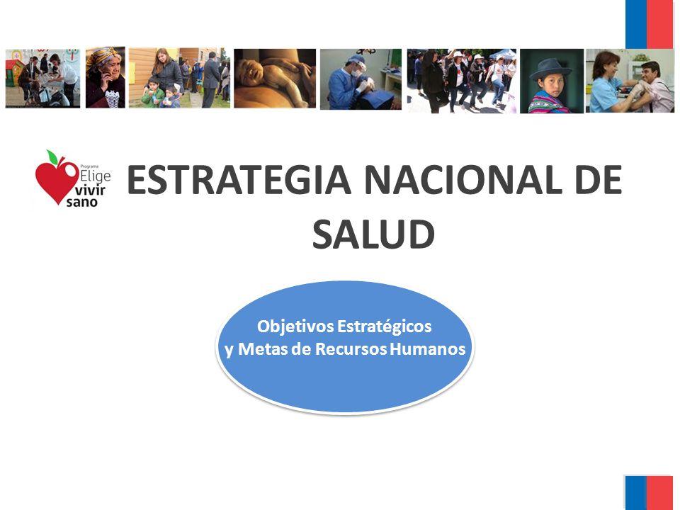 ESTRATEGIA NACIONAL DE SALUD Objetivos Estratégicos y Metas de Recursos Humanos Objetivos Estratégicos y Metas de Recursos Humanos