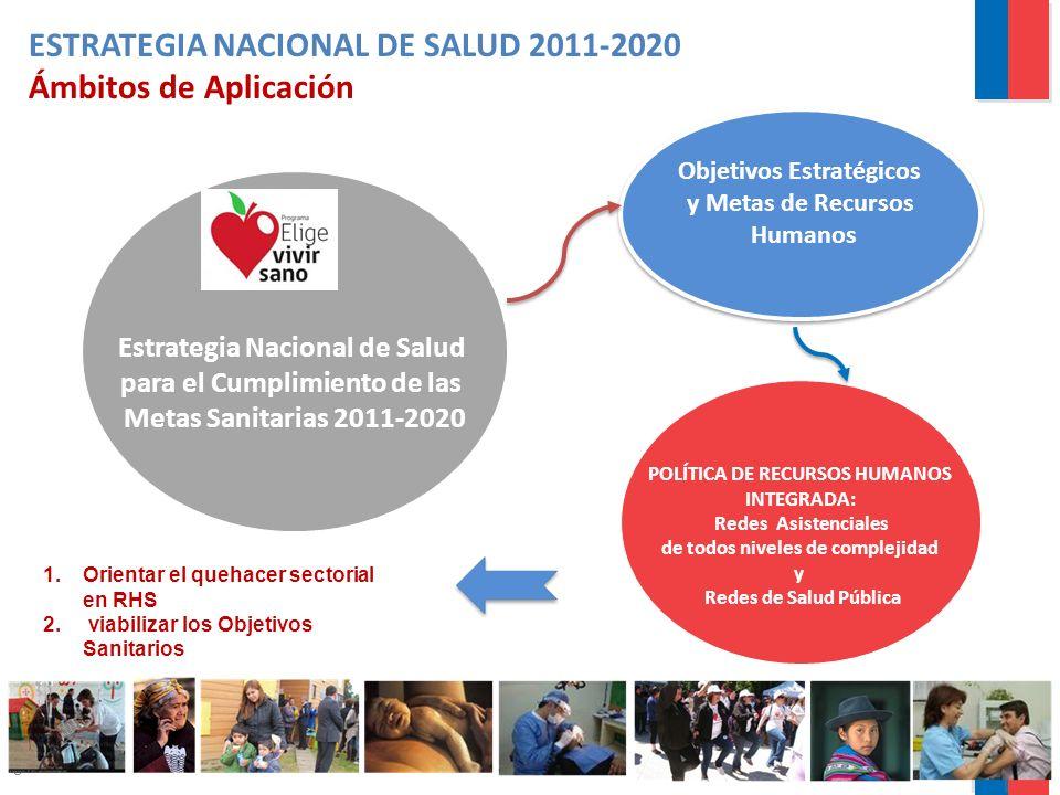 ESTRATEGIA NACIONAL DE SALUD 2011-2020 Ámbitos de Aplicación 8 POLÍTICA DE RECURSOS HUMANOS INTEGRADA: Redes Asistenciales de todos niveles de complej
