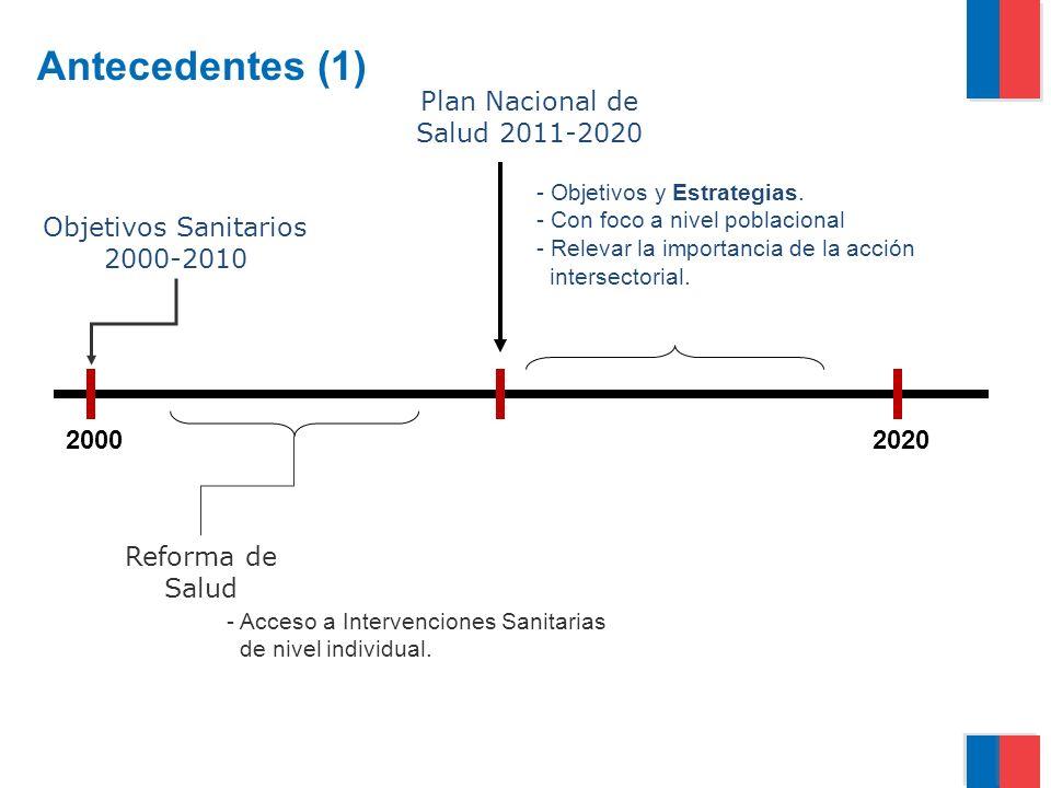 Gobierno de Chile   Ministerio del Interior Objetivos Sanitarios Planificación Estratégica Planificación Operacional Objetivos Estratégicos (País) Logros esperables a largo plazo por el Sector Salud, como resultado de la implementación de la planificación estratégica.