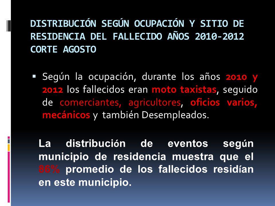 DISTRIBUCIÓN SEGÚN OCUPACIÓN Y SITIO DE RESIDENCIA DEL FALLECIDO AÑOS 2010-2012 CORTE AGOSTO Según la ocupación, durante los años 2010 y 2012 los fall