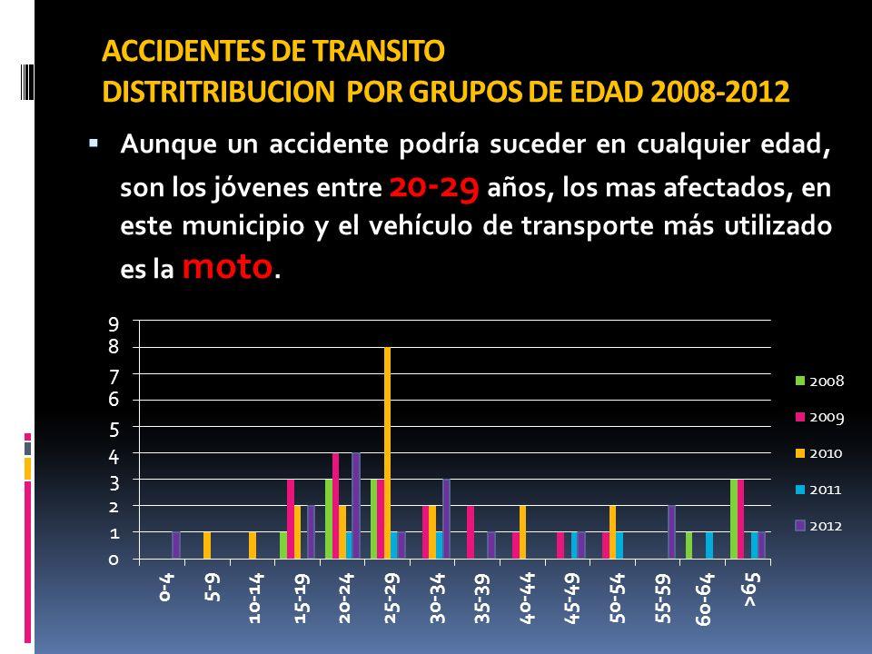 ACCIDENTES DE TRANSITO DISTRITRIBUCION POR GRUPOS DE EDAD 2008-2012 Aunque un accidente podría suceder en cualquier edad, son los jóvenes entre 20-29 años, los mas afectados, en este municipio y el vehículo de transporte más utilizado es la moto.
