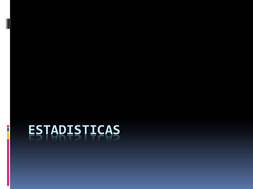 COMPARATIVO MUERTE ACCIDENTAL 2003-2012