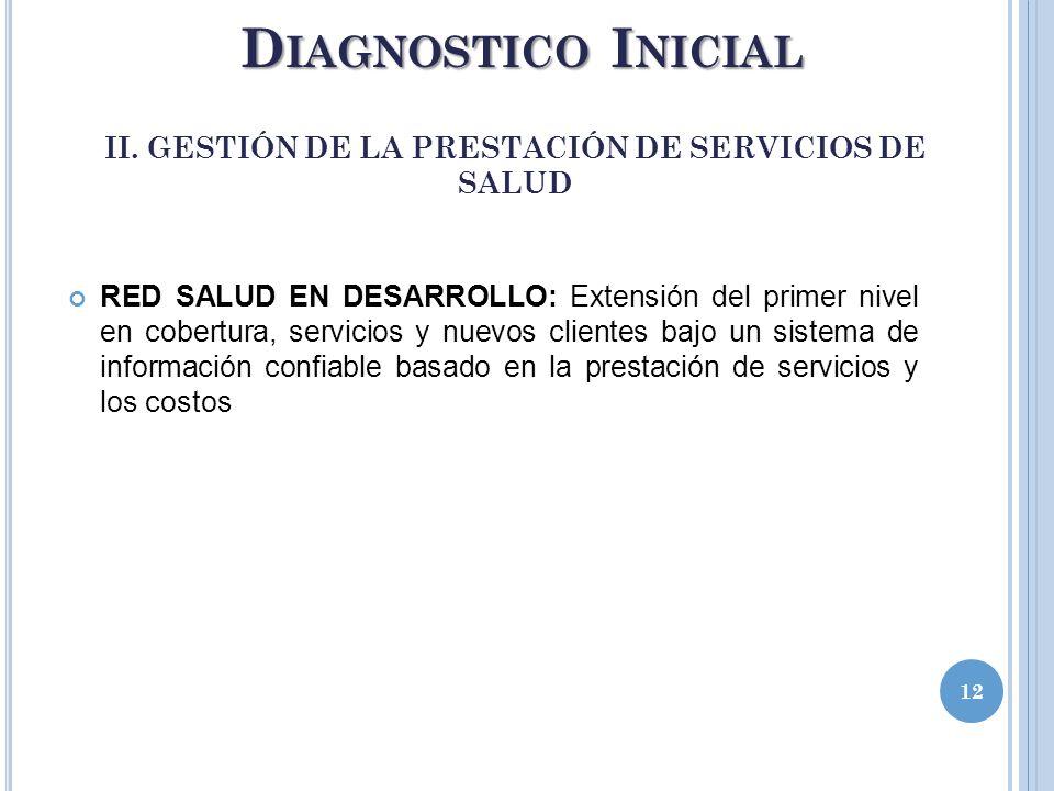 12 II. GESTIÓN DE LA PRESTACIÓN DE SERVICIOS DE SALUD D IAGNOSTICO I NICIAL RED SALUD EN DESARROLLO: Extensión del primer nivel en cobertura, servicio