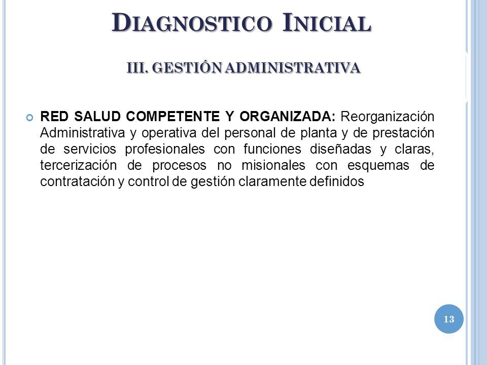 13 RED SALUD COMPETENTE Y ORGANIZADA: Reorganización Administrativa y operativa del personal de planta y de prestación de servicios profesionales con