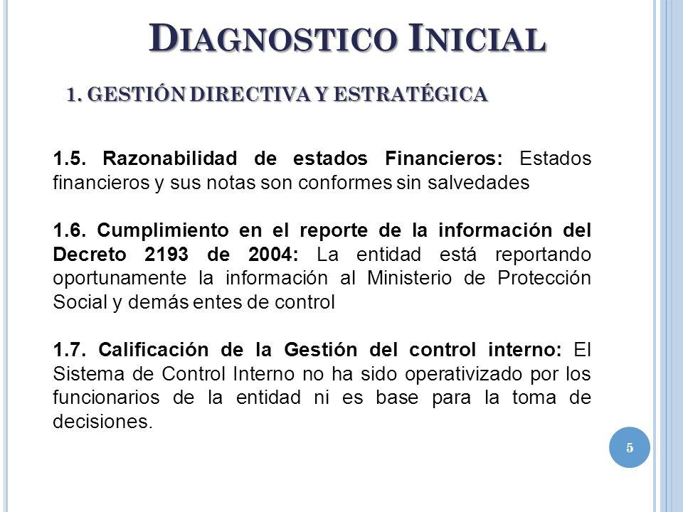 6 D IAGNOSTICO I NICIAL 1.GESTIÓN DIRECTIVA Y ESTRATÉGICA 1.8.