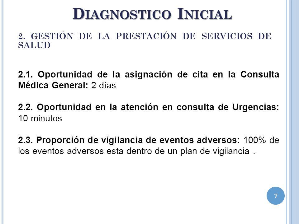 8 D IAGNOSTICO I NICIAL 2.GESTIÓN DE LA PRESTACIÓN DE SERVICIOS DE SALUD 2.4.