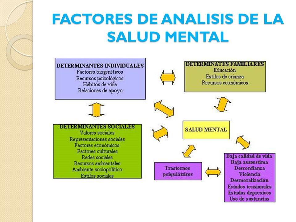 FACTORES DE ANALISIS DE LA SALUD MENTAL
