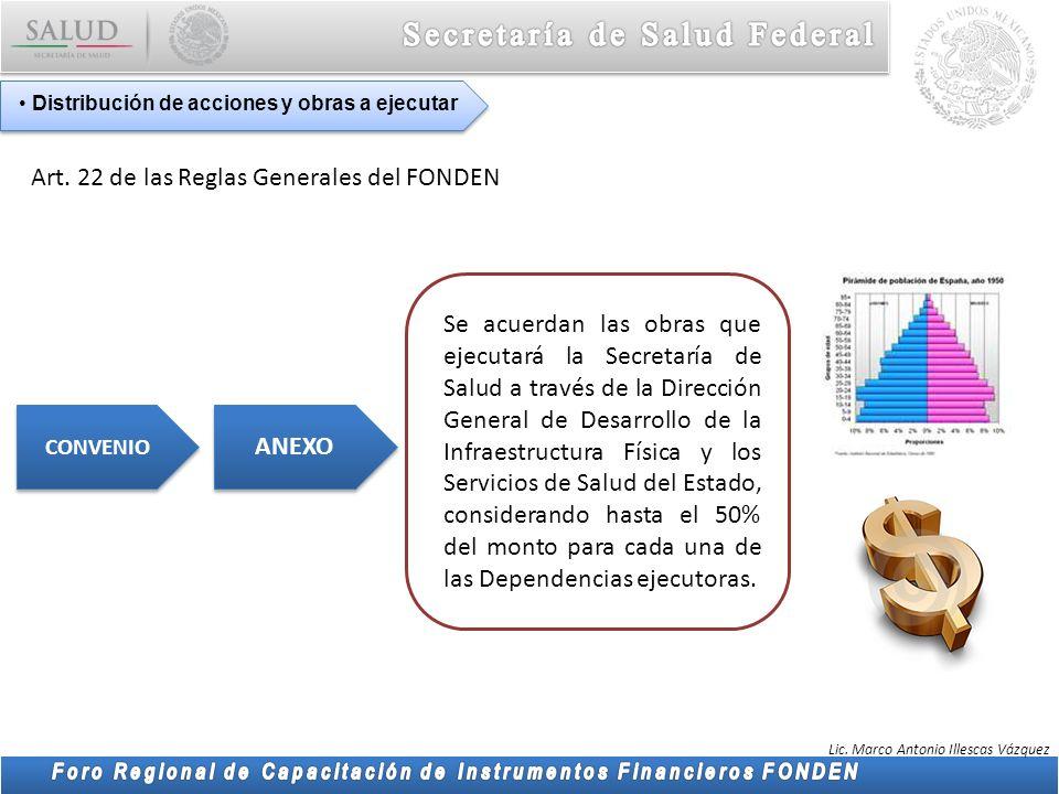 Lic. Marco Antonio Illescas Vázquez Art. 22 de las Reglas Generales del FONDEN Se acuerdan las obras que ejecutará la Secretaría de Salud a través de