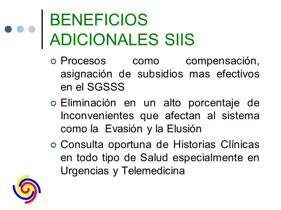 ESQUEMA BASICO DE FUNCIONAMIENTO: S.I.I.S.