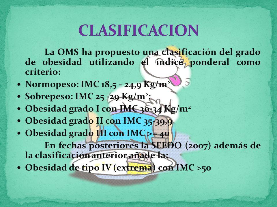 La OMS ha propuesto una clasificación del grado de obesidad utilizando el índice ponderal como criterio: Normopeso: IMC 18,5 - 24,9 Kg/m 2 Sobrepeso: IMC 25 -29 Kg/m 2 : Obesidad grado I con IMC 30-34 Kg/m 2 Obesidad grado II con IMC 35-39,9 Obesidad grado III con IMC >= 40 En fechas posteriores la SEEDO (2007) además de la clasificación anterior añade la: Obesidad de tipo IV (extrema) con IMC >50