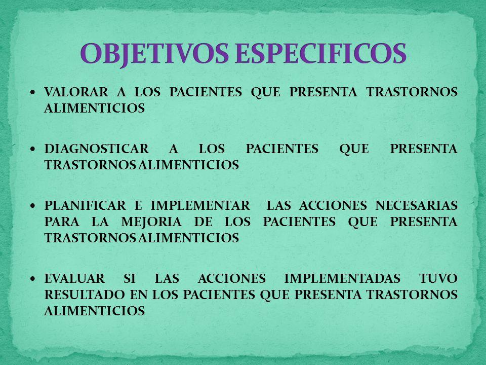 VALORAR A LOS PACIENTES QUE PRESENTA TRASTORNOS ALIMENTICIOS DIAGNOSTICAR A LOS PACIENTES QUE PRESENTA TRASTORNOS ALIMENTICIOS PLANIFICAR E IMPLEMENTAR LAS ACCIONES NECESARIAS PARA LA MEJORIA DE LOS PACIENTES QUE PRESENTA TRASTORNOS ALIMENTICIOS EVALUAR SI LAS ACCIONES IMPLEMENTADAS TUVO RESULTADO EN LOS PACIENTES QUE PRESENTA TRASTORNOS ALIMENTICIOS