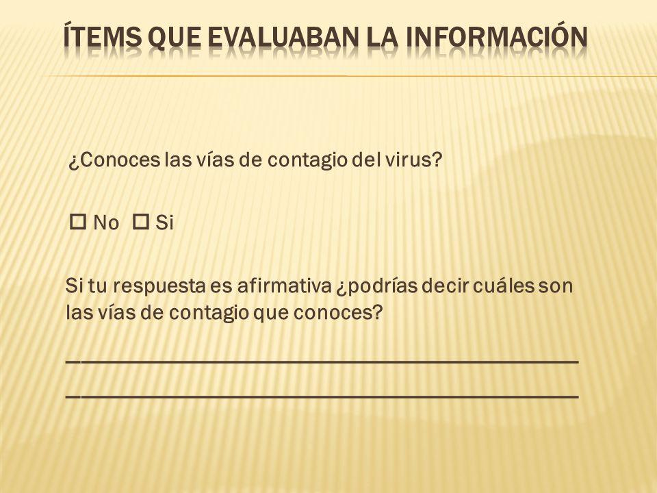 ¿Conoces las vías de contagio del virus? No Si Si tu respuesta es afirmativa ¿podrías decir cuáles son las vías de contagio que conoces?______________
