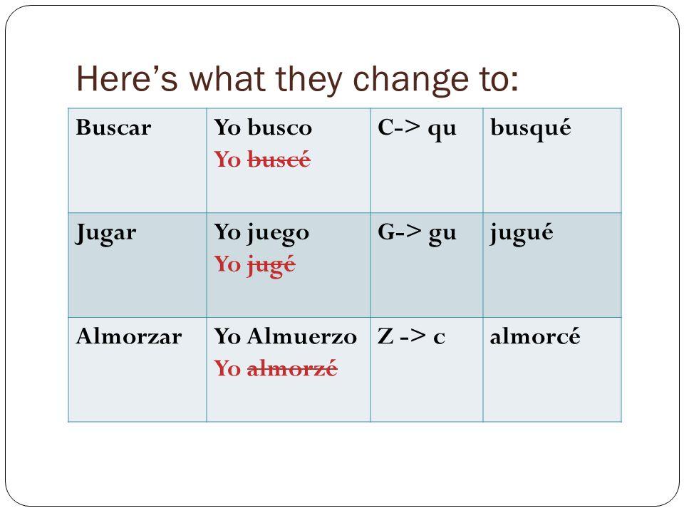 Heres what they change to: BuscarYo busco Yo buscé C-> qubusqué JugarYo juego Yo jugé G-> gujugué AlmorzarYo Almuerzo Yo almorzé Z -> calmorcé