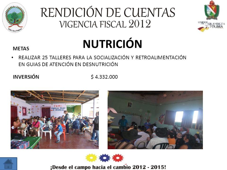 NUTRICIÓN METAS INVERSIÓN REALIZAR 25 TALLERES PARA LA SOCIALIZACIÓN Y RETROALIMENTACIÓN EN GUIAS DE ATENCIÓN EN DESNUTRICIÓN $ 4.332.000