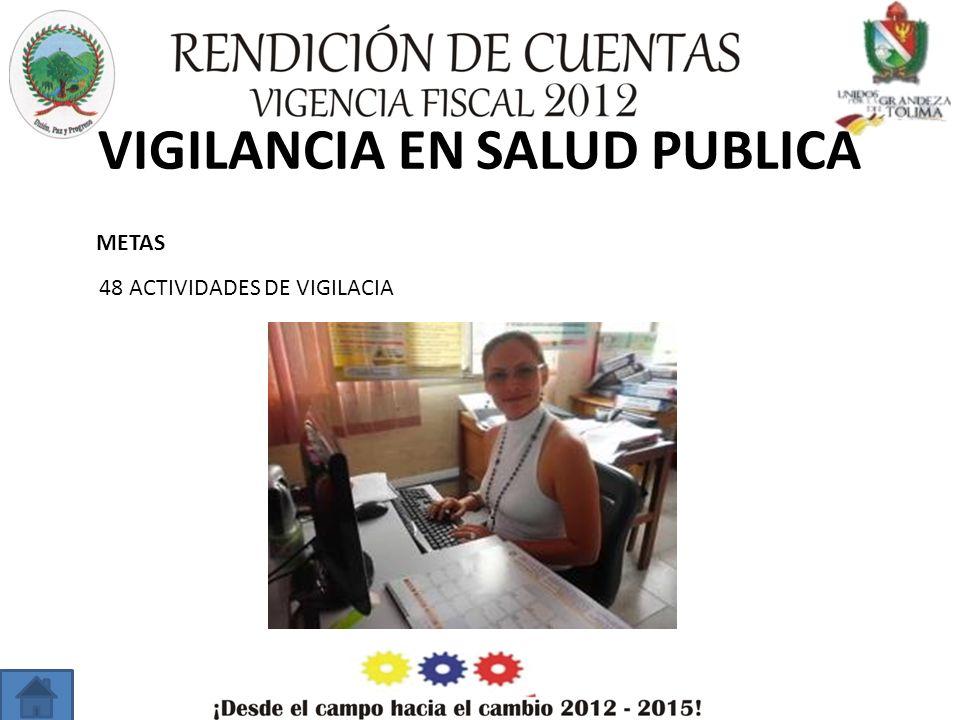VIGILANCIA EN SALUD PUBLICA METAS 48 ACTIVIDADES DE VIGILACIA