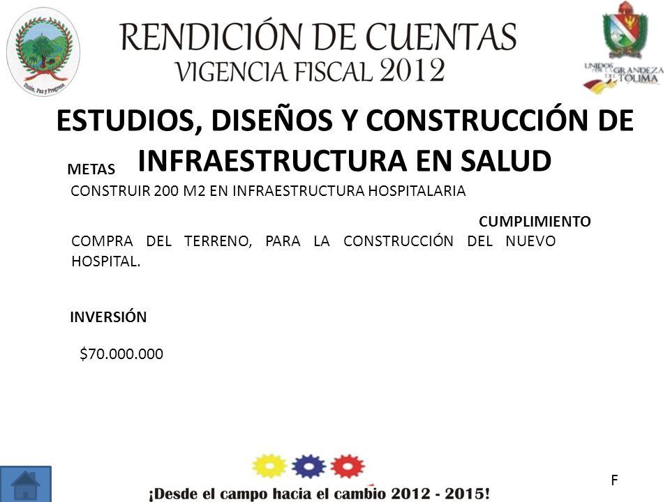 ESTUDIOS, DISEÑOS Y CONSTRUCCIÓN DE INFRAESTRUCTURA EN SALUD METAS CUMPLIMIENTO INVERSIÓN CONSTRUIR 200 M2 EN INFRAESTRUCTURA HOSPITALARIA COMPRA DEL TERRENO, PARA LA CONSTRUCCIÓN DEL NUEVO HOSPITAL.