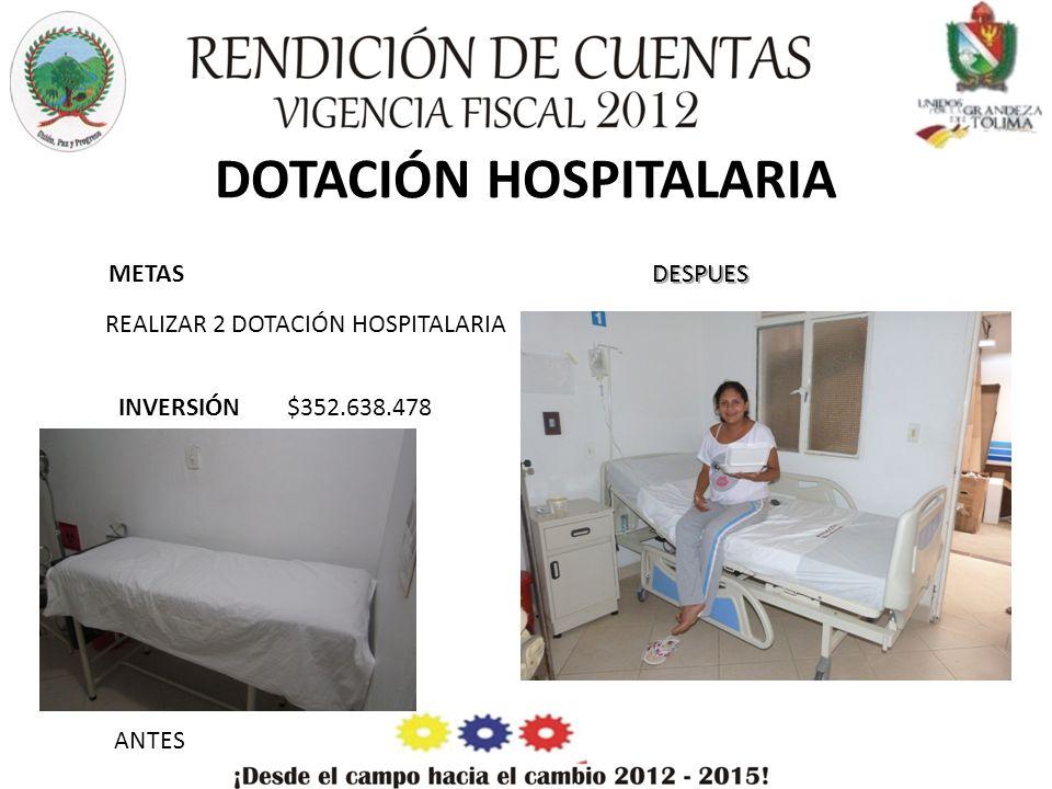 DOTACIÓN HOSPITALARIA METAS INVERSIÓN REALIZAR 2 DOTACIÓN HOSPITALARIA $352.638.478 ANTES DESPUES