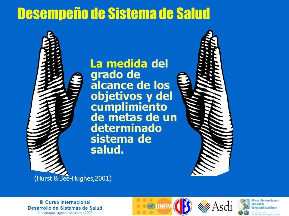 III Curso Internacional Desarrollo de Sistemas de Salud Nicaaragua, agosto-septiembre 2007 Desempeño de Sistema de Salud La medida del grado de alcanc