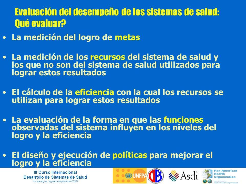 III Curso Internacional Desarrollo de Sistemas de Salud Nicaaragua, agosto-septiembre 2007 Evaluación del desempeño de los sistemas de salud: Qué eval