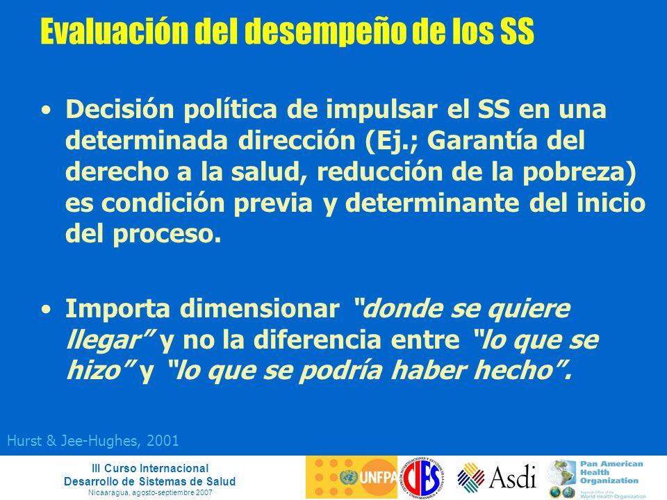 III Curso Internacional Desarrollo de Sistemas de Salud Nicaaragua, agosto-septiembre 2007 Evaluación del desempeño de los SS Decisión política de imp