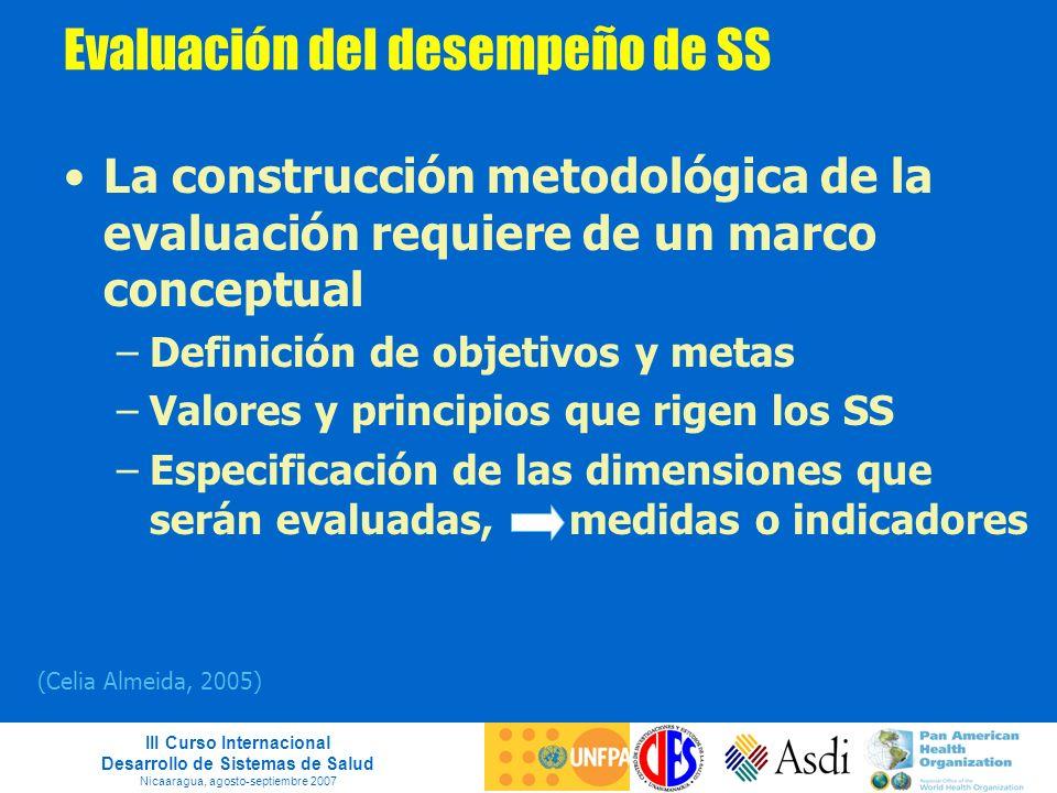 III Curso Internacional Desarrollo de Sistemas de Salud Nicaaragua, agosto-septiembre 2007 Evaluación del desempeño de SS La construcción metodológica