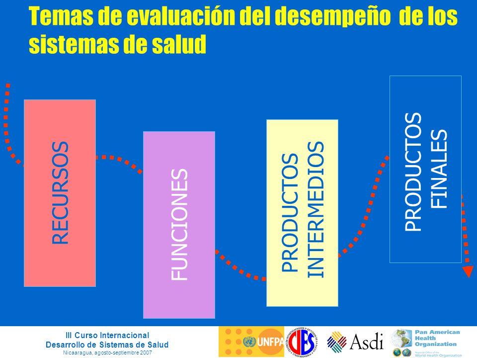 III Curso Internacional Desarrollo de Sistemas de Salud Nicaaragua, agosto-septiembre 2007 Temas de evaluación del desempeño de los sistemas de salud