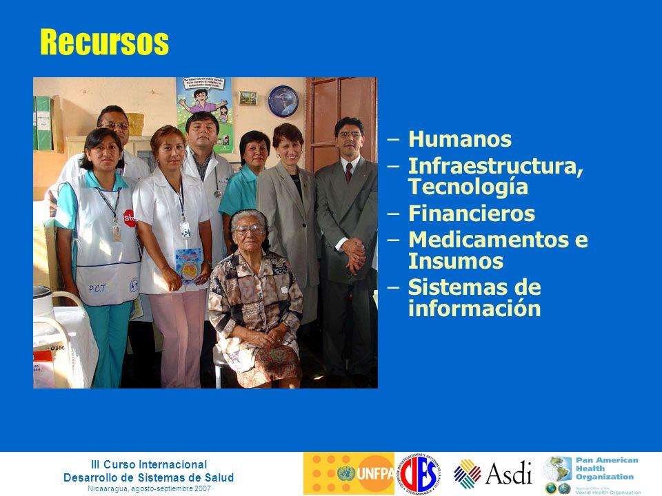 III Curso Internacional Desarrollo de Sistemas de Salud Nicaaragua, agosto-septiembre 2007 Recursos –Humanos –Infraestructura, Tecnología –Financieros