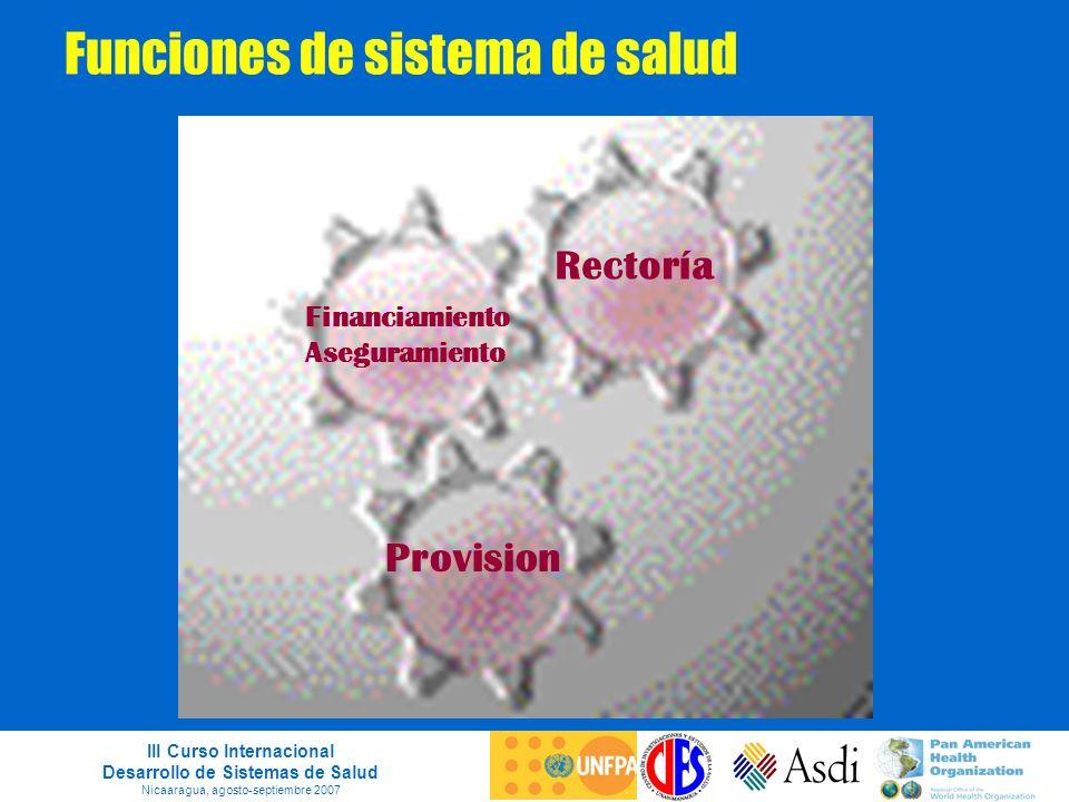 III Curso Internacional Desarrollo de Sistemas de Salud Nicaaragua, agosto-septiembre 2007 Funciones de sistema de salud Rectoría Financiamiento Asegu