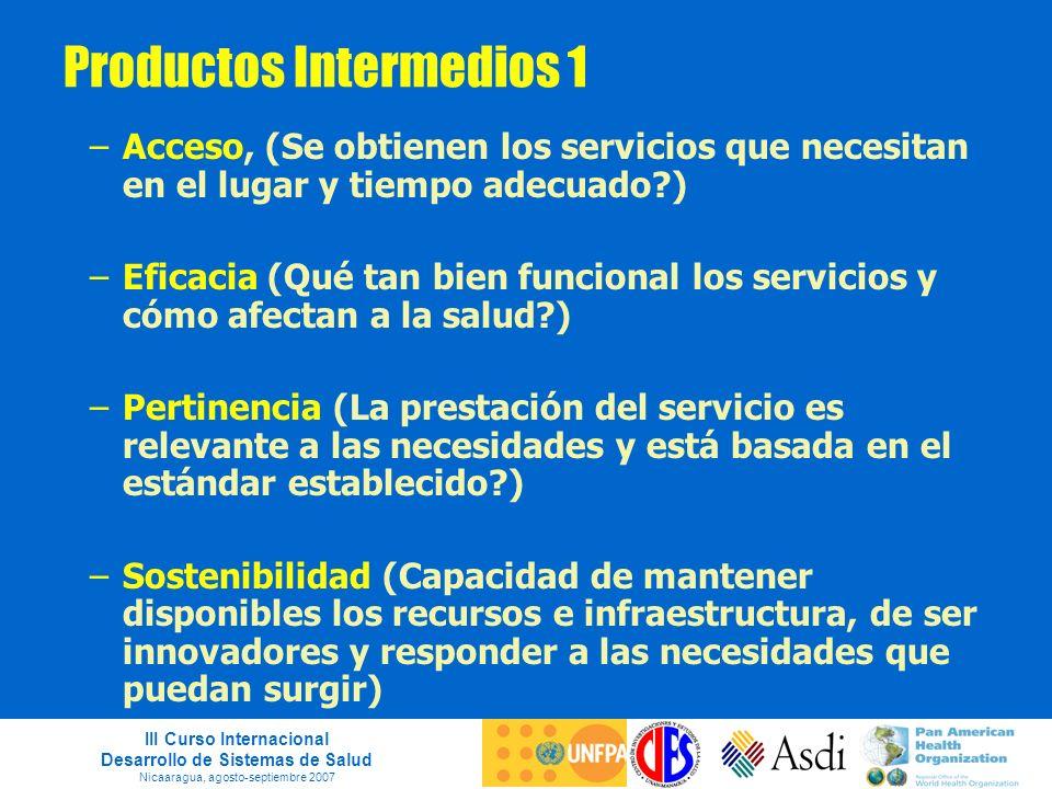 III Curso Internacional Desarrollo de Sistemas de Salud Nicaaragua, agosto-septiembre 2007 Productos Intermedios 1 –Acceso, (Se obtienen los servicios