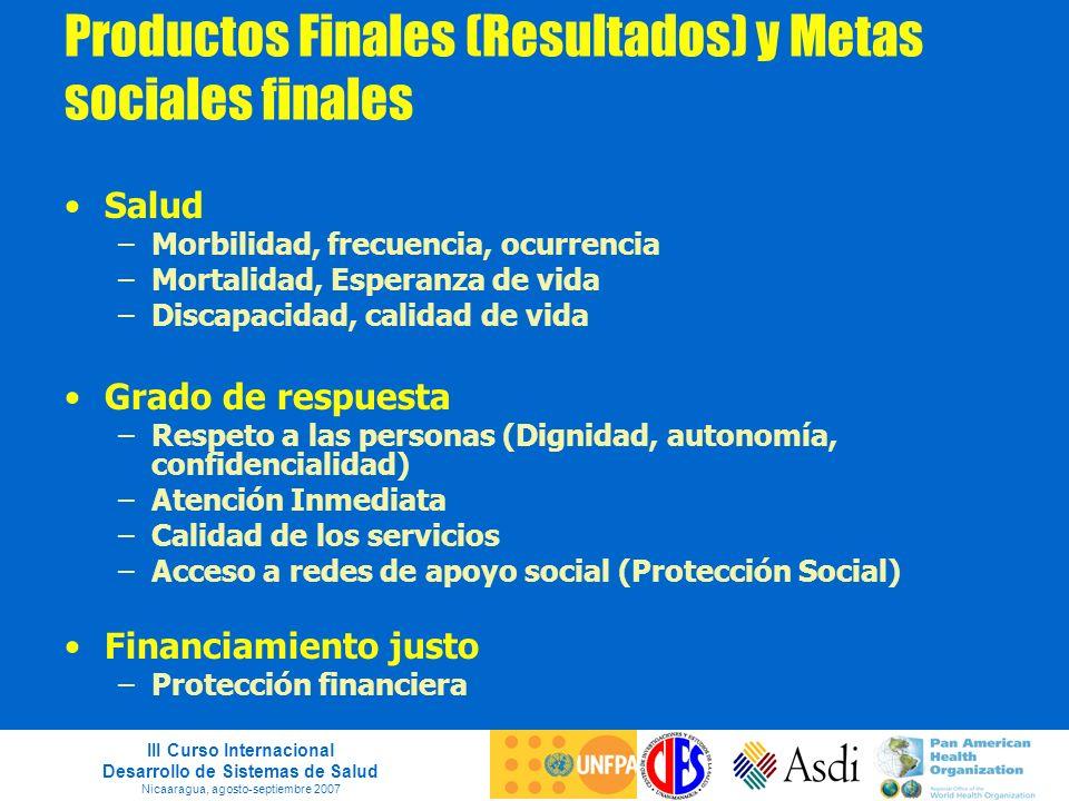 III Curso Internacional Desarrollo de Sistemas de Salud Nicaaragua, agosto-septiembre 2007 Productos Finales (Resultados) y Metas sociales finales Sal