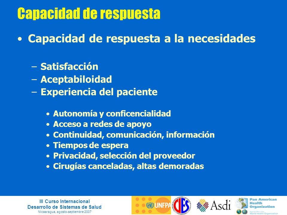 III Curso Internacional Desarrollo de Sistemas de Salud Nicaaragua, agosto-septiembre 2007 Capacidad de respuesta Capacidad de respuesta a la necesida