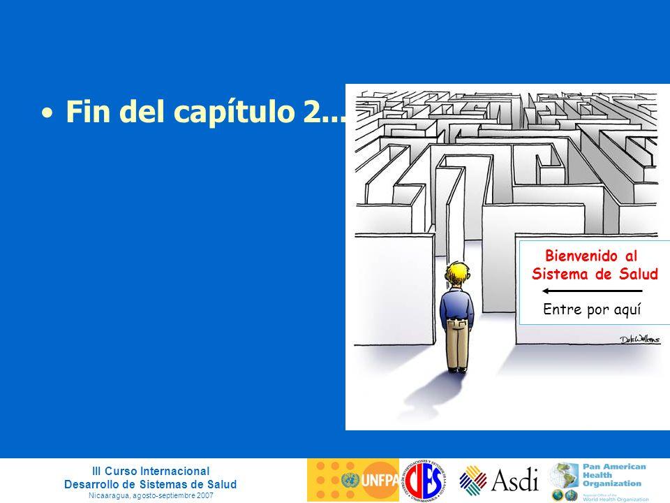 III Curso Internacional Desarrollo de Sistemas de Salud Nicaaragua, agosto-septiembre 2007 Fin del capítulo 2... Bienvenido al Sistema de Salud Entre