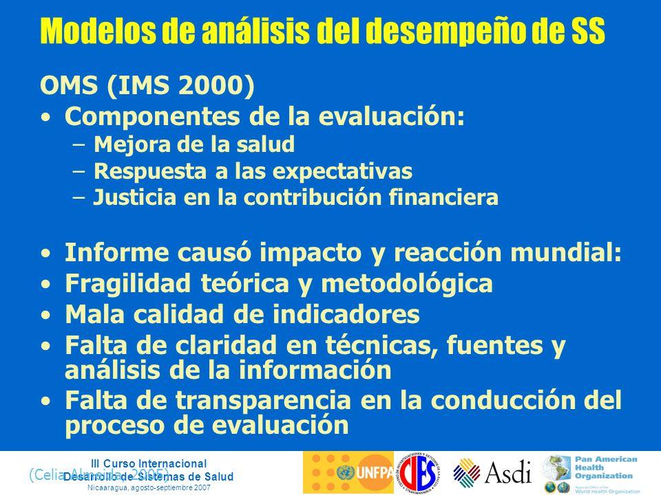 III Curso Internacional Desarrollo de Sistemas de Salud Nicaaragua, agosto-septiembre 2007 Modelos de análisis del desempeño de SS OMS (IMS 2000) Comp