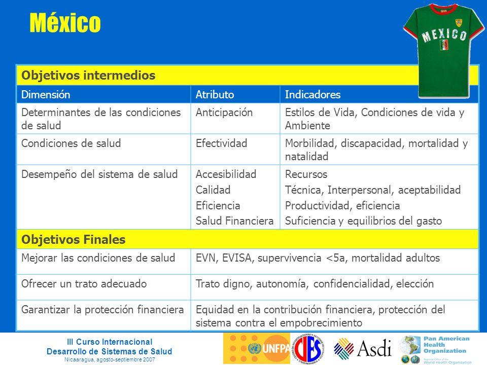 III Curso Internacional Desarrollo de Sistemas de Salud Nicaaragua, agosto-septiembre 2007 Objetivos intermedios DimensiónAtributoIndicadores Determin
