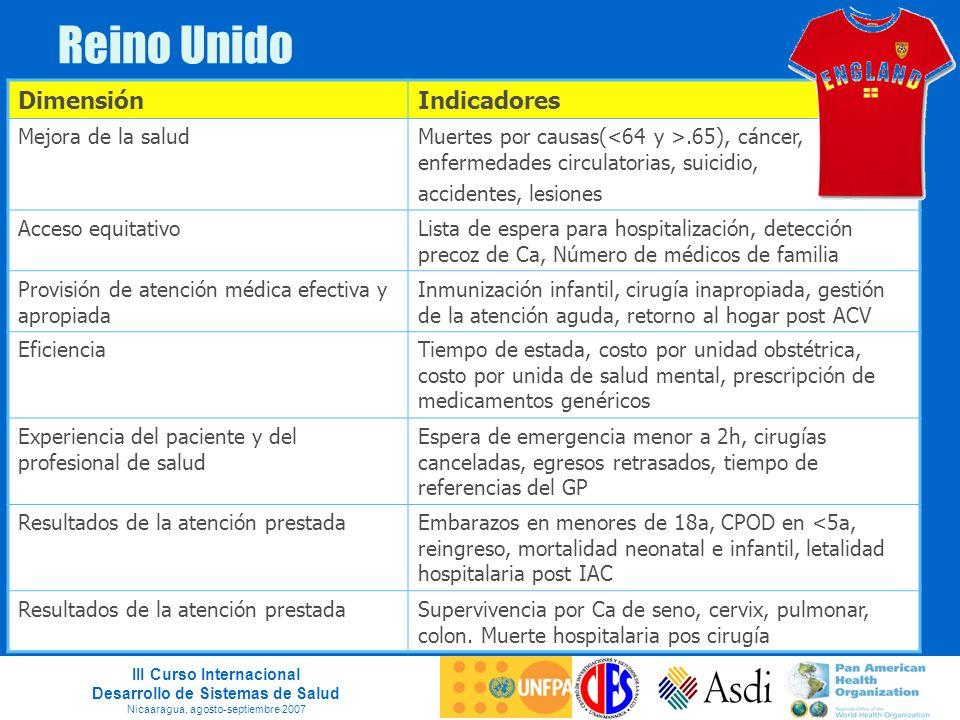 III Curso Internacional Desarrollo de Sistemas de Salud Nicaaragua, agosto-septiembre 2007 Reino Unido DimensiónIndicadores Mejora de la saludMuertes