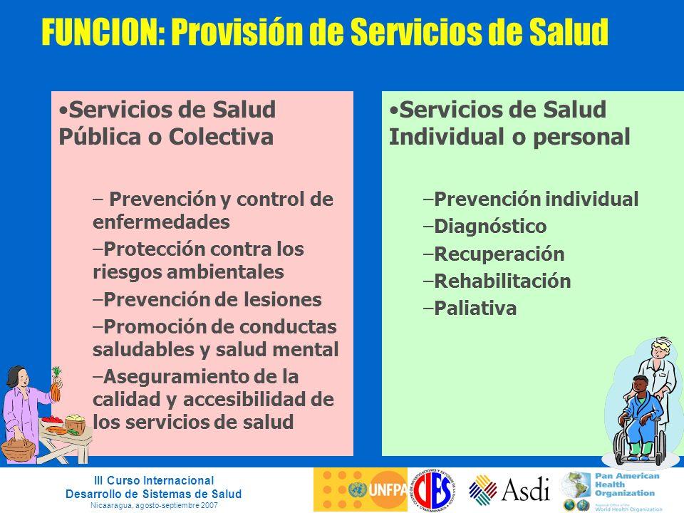 III Curso Internacional Desarrollo de Sistemas de Salud Nicaaragua, agosto-septiembre 2007 FUNCION: Provisión de Servicios de Salud Servicios de Salud